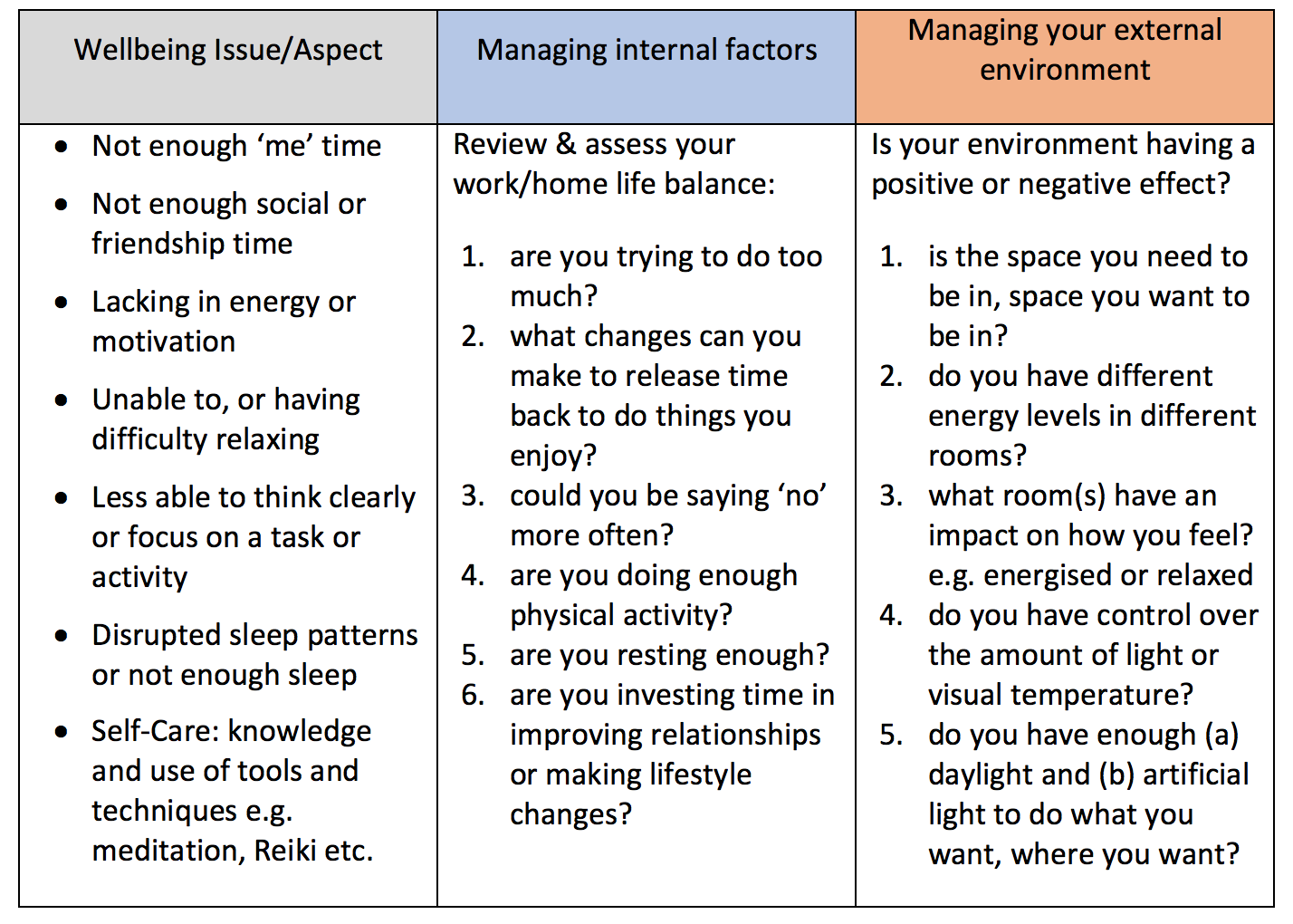 managing external and internal factors